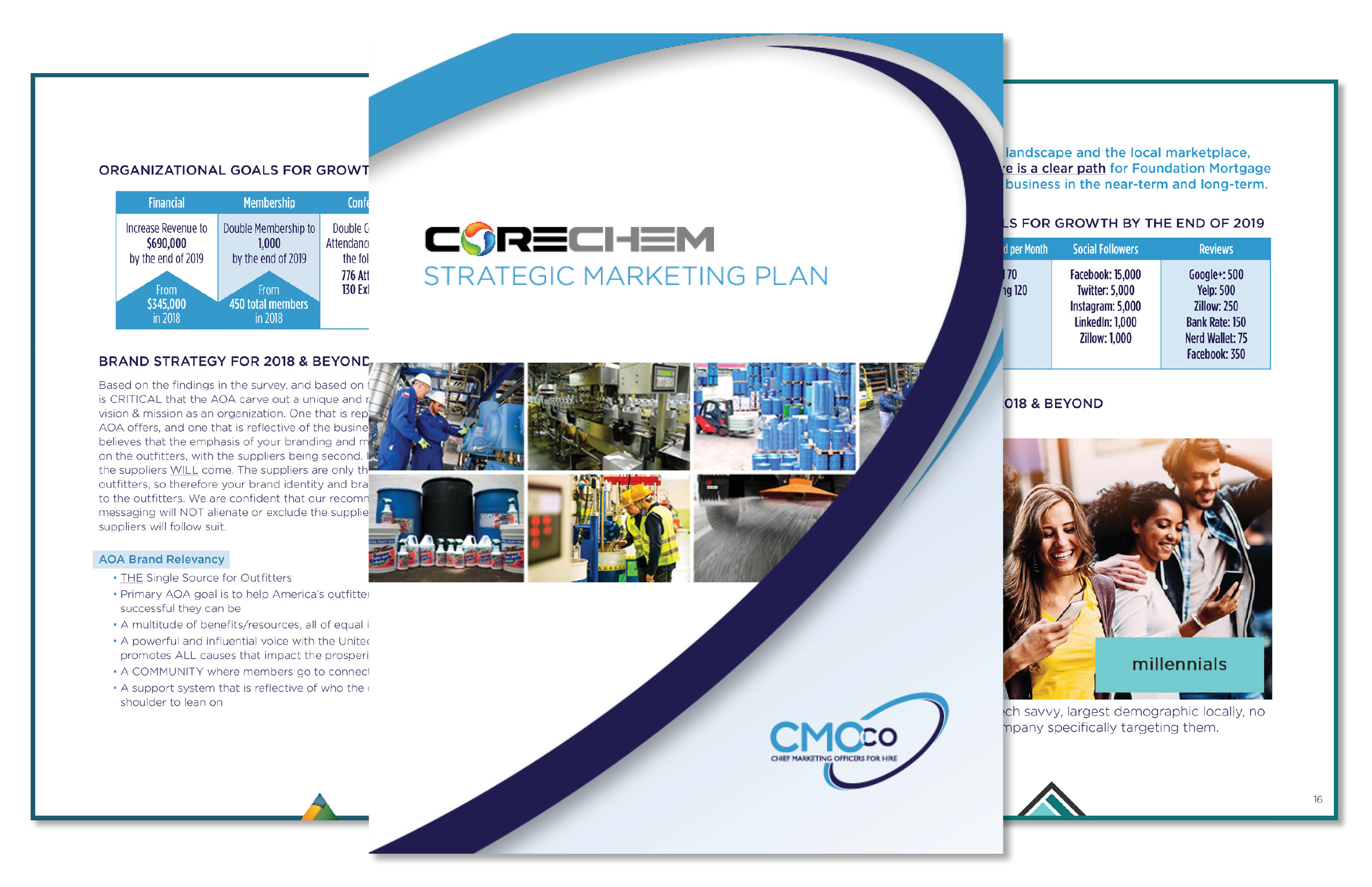 A strategic plan must always include a plan to win – how can we help your business grow.