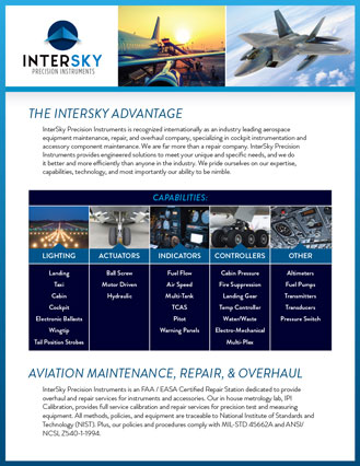 After creating a new logo for Intersky, CMoco then developed a website and marketing materials all based off of that logo